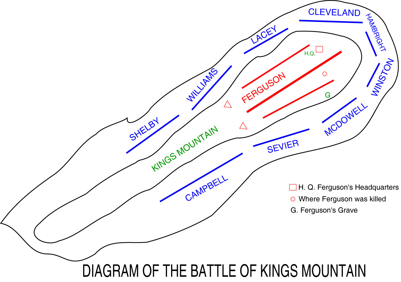 Battle of King's Mountain Map